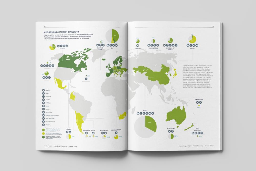 MetalsMagazine_CO2-emission